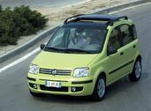 http://www.voiturepourlui.com/images/Fiat/Panda/Exterieur/Fiat_Panda_007.jpg