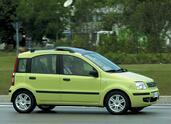 http://www.voiturepourlui.com/images/Fiat/Panda/Exterieur/Fiat_Panda_010.jpg