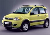 http://www.voiturepourlui.com/images/Fiat/Panda/Exterieur/Fiat_Panda_023.jpg