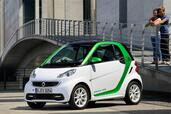 Smart fortwo electric drive  photo 4 http://www.voiturepourlui.com/images/Smart/fortwo-electric-drive/Exterieur/Smart_fortwo_electric_drive_004.jpg